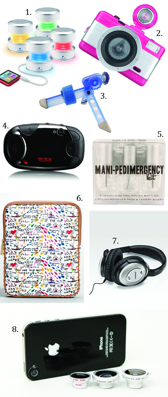 travel gift guide Travel Gift Guide