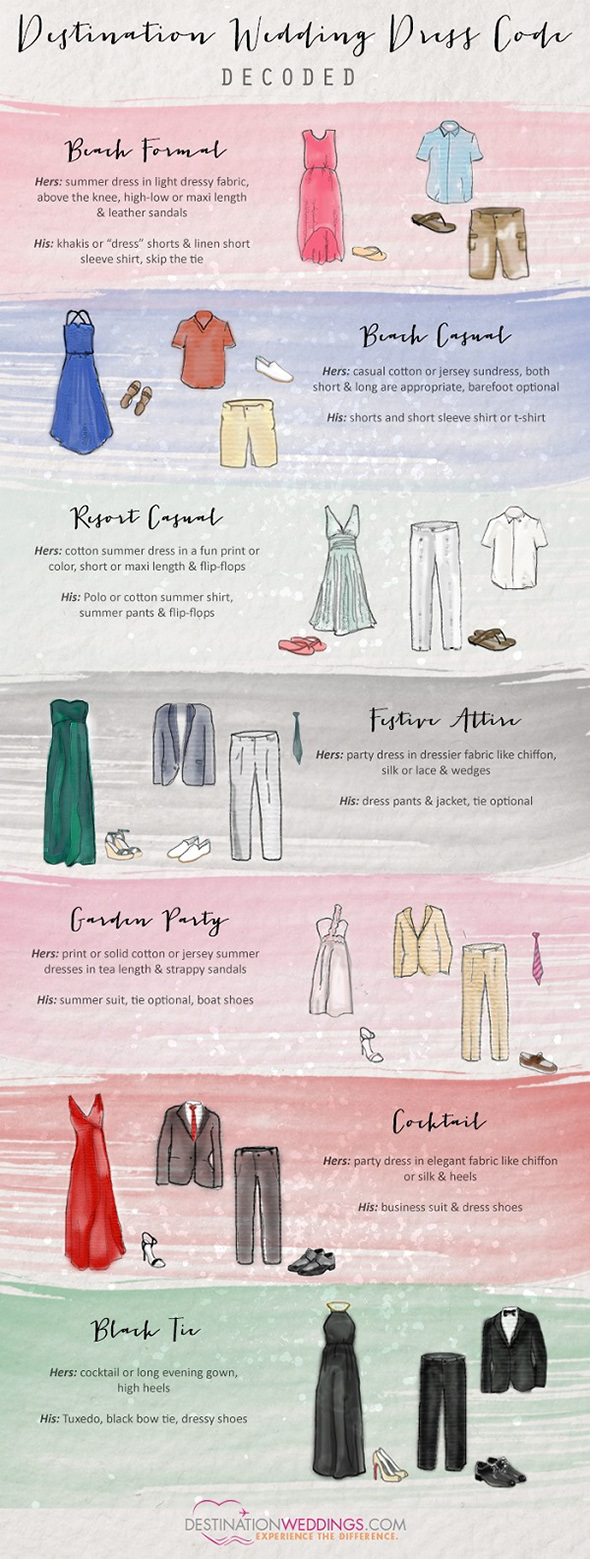 destination wedding dress codes explained the